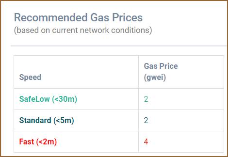 Что такое Gas, Gas Limit и Gas Price в Эфириуме