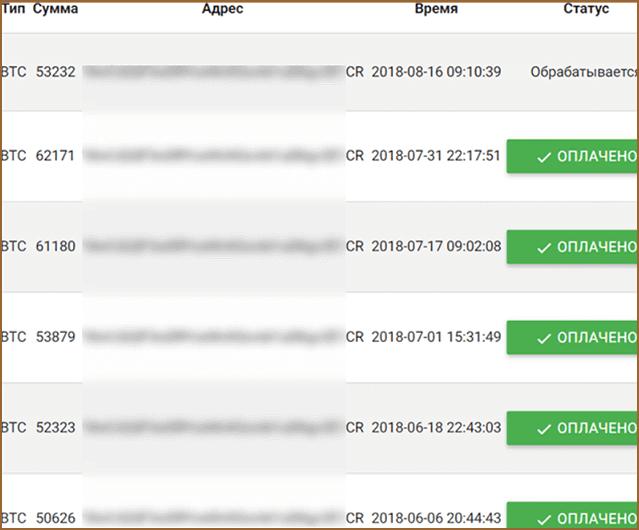 Заработок биткоинов на кликах и серфинге сайтов:ТОП-10 лучшихи платящих буксов для заработка биткоинов без вложений