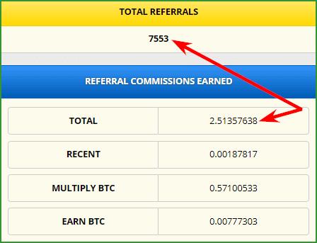 моя статистика заработка на freebitcoin